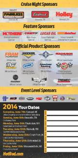 Back Side of hot rod power tour credentials 2014